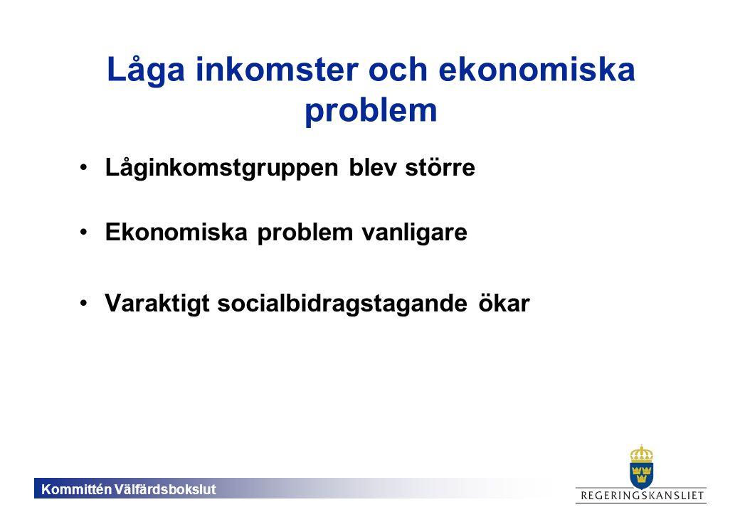 Kommittén Välfärdsbokslut Låga inkomster och ekonomiska problem Låginkomstgruppen blev större Ekonomiska problem vanligare Varaktigt socialbidragstagande ökar