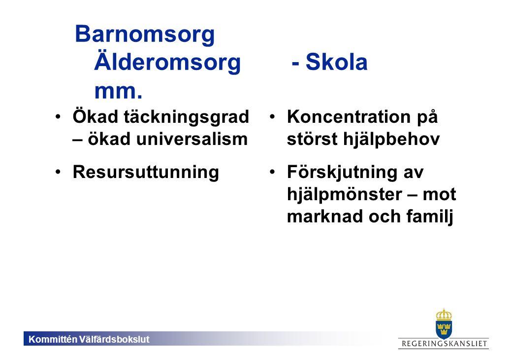 Kommittén Välfärdsbokslut Barnomsorg Älderomsorg- Skola mm.