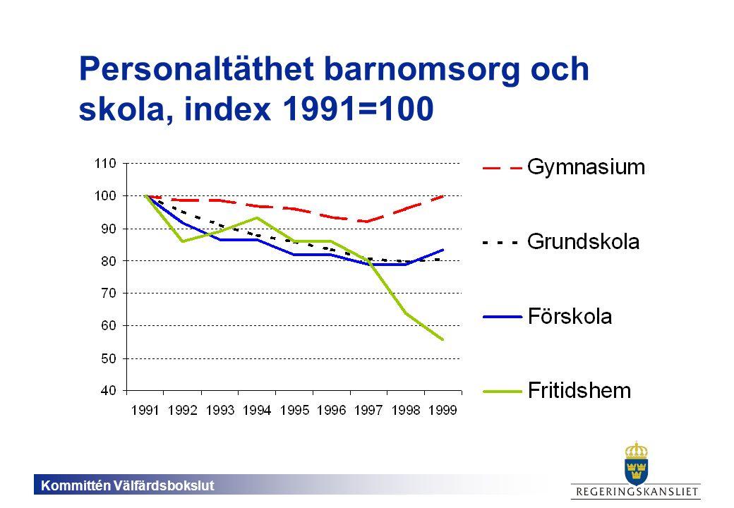Kommittén Välfärdsbokslut Personaltäthet barnomsorg och skola, index 1991=100
