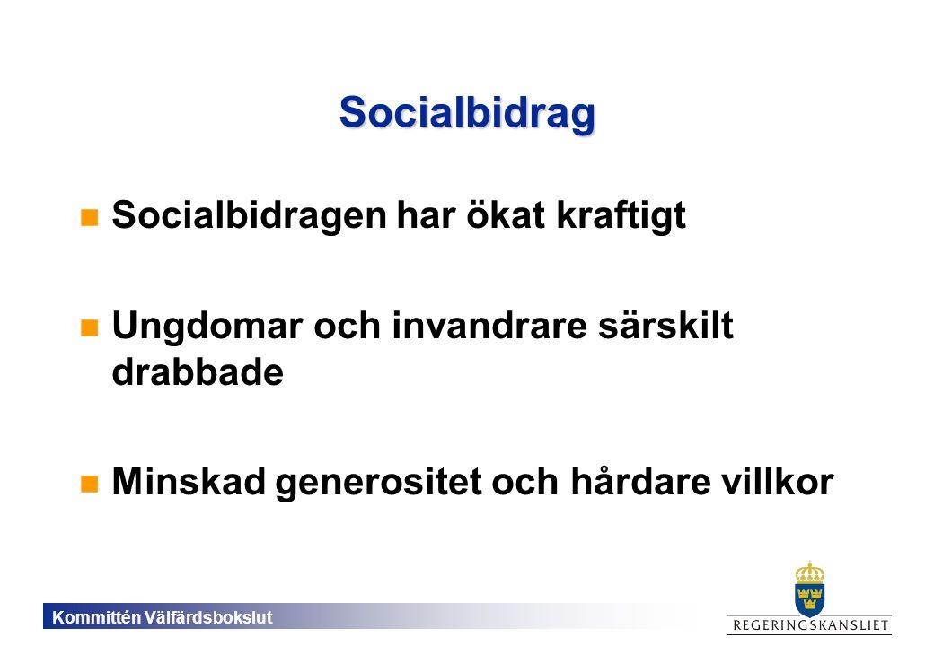 Kommittén Välfärdsbokslut Socialbidrag Socialbidragen har ökat kraftigt Ungdomar och invandrare särskilt drabbade Minskad generositet och hårdare villkor