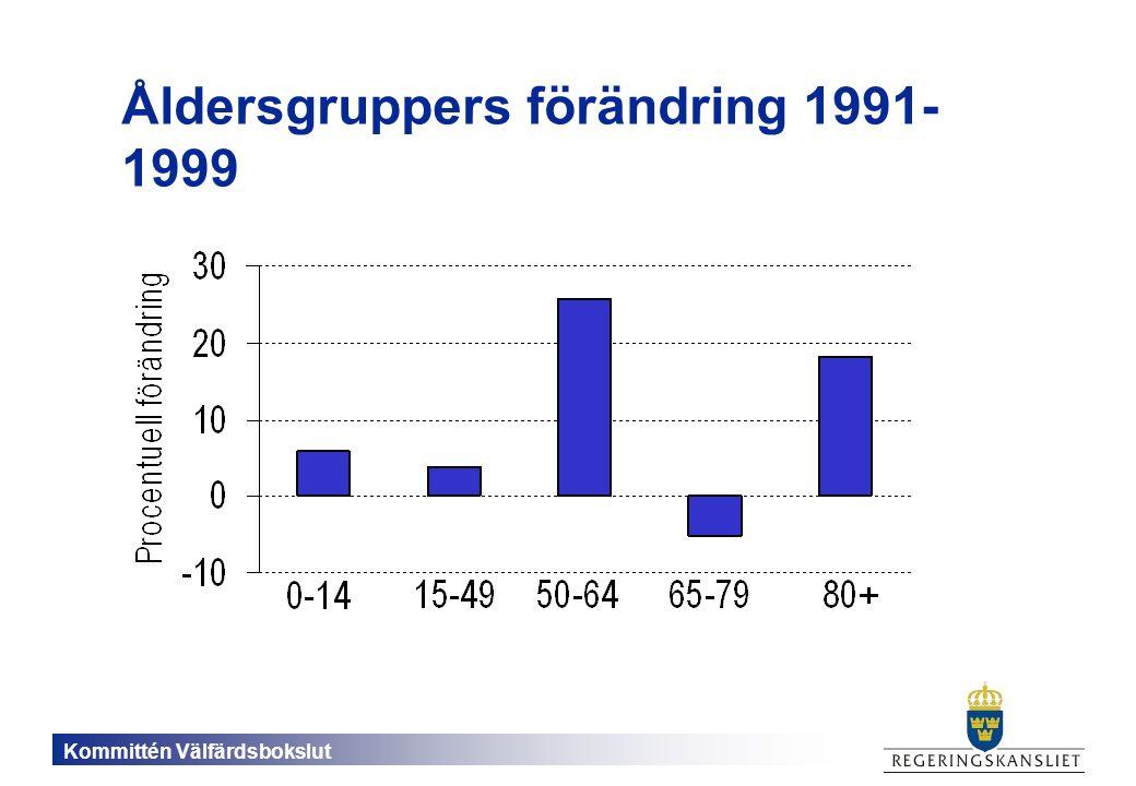 Kommittén Välfärdsbokslut Åldersgruppers förändring 1991- 1999