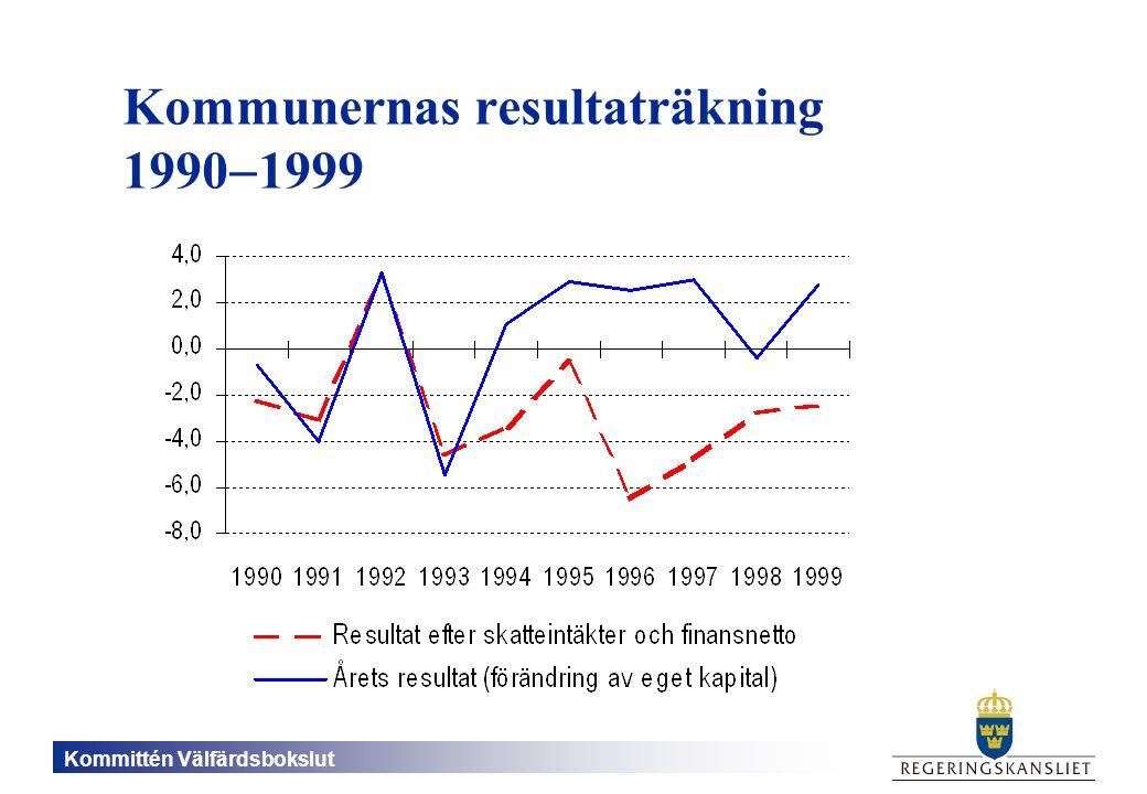 Kommittén Välfärdsbokslut Kommunernas resultaträkning 1990  1999