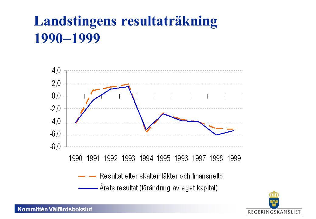Kommittén Välfärdsbokslut Landstingens resultaträkning 1990  1999