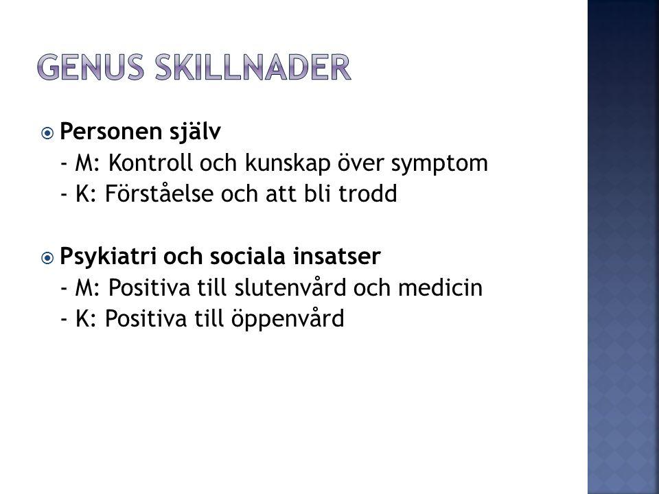  Personen själv - M: Kontroll och kunskap över symptom - K: Förståelse och att bli trodd  Psykiatri och sociala insatser - M: Positiva till slutenvård och medicin - K: Positiva till öppenvård