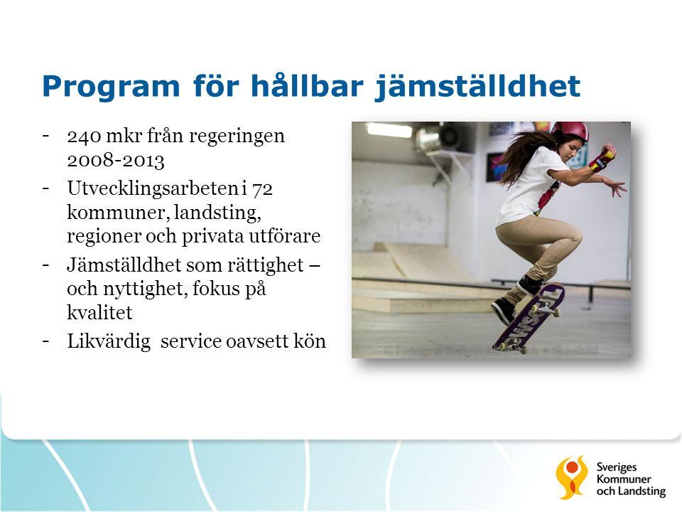 Program för hållbar jämställdhet - 240 mkr från regeringen 2008-2013 - Utvecklingsarbeten i 72 kommuner, landsting, regioner och privata utförare - Jämställdhet som rättighet – och nyttighet, fokus på kvalitet - Likvärdig service oavsett kön
