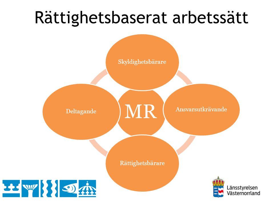 MR Skyldighetsbärare Ansvarsutkrävande RättighetsbärareDeltagande Rättighetsbaserat arbetssätt