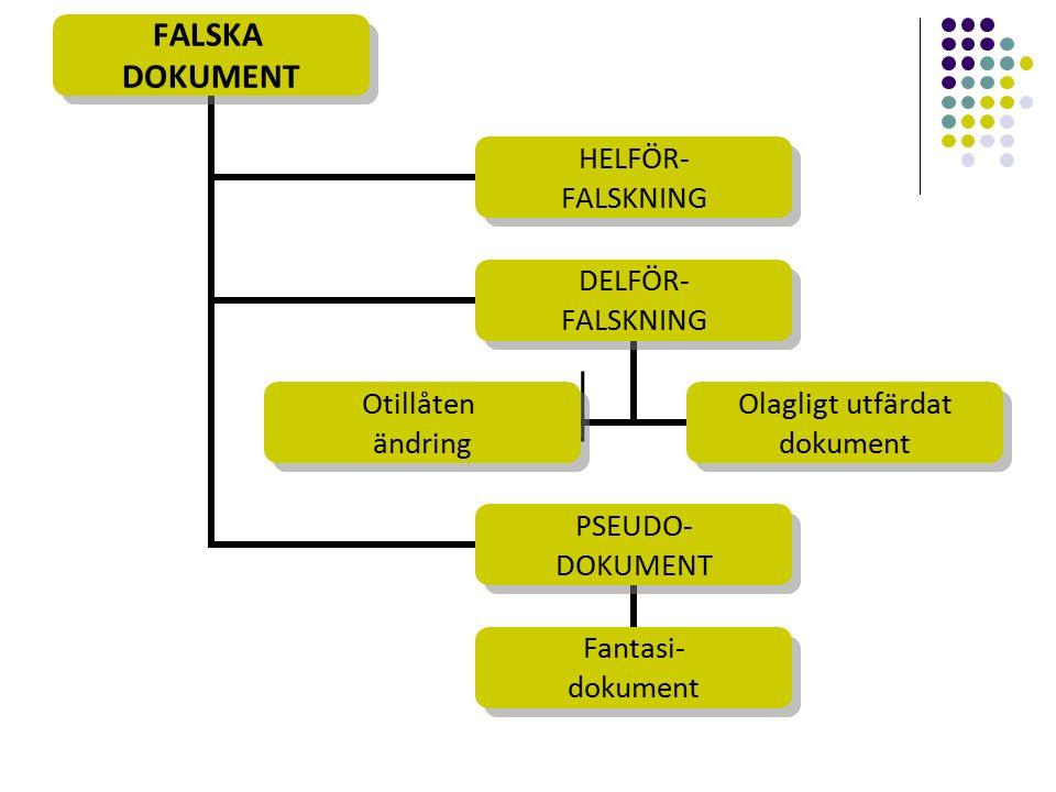 FALSKA DOKUMENT HELFÖR- FALSKNING DELFÖR- FALSKNING Otillåten ändring Olagligt utfärdat dokument PSEUDO- DOKUMENT Fantasi- dokument