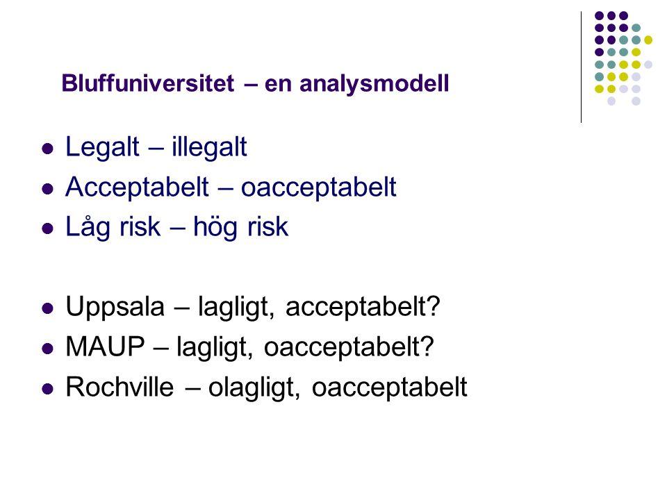 Bluffuniversitet – en analysmodell Legalt – illegalt Acceptabelt – oacceptabelt Låg risk – hög risk Uppsala – lagligt, acceptabelt.