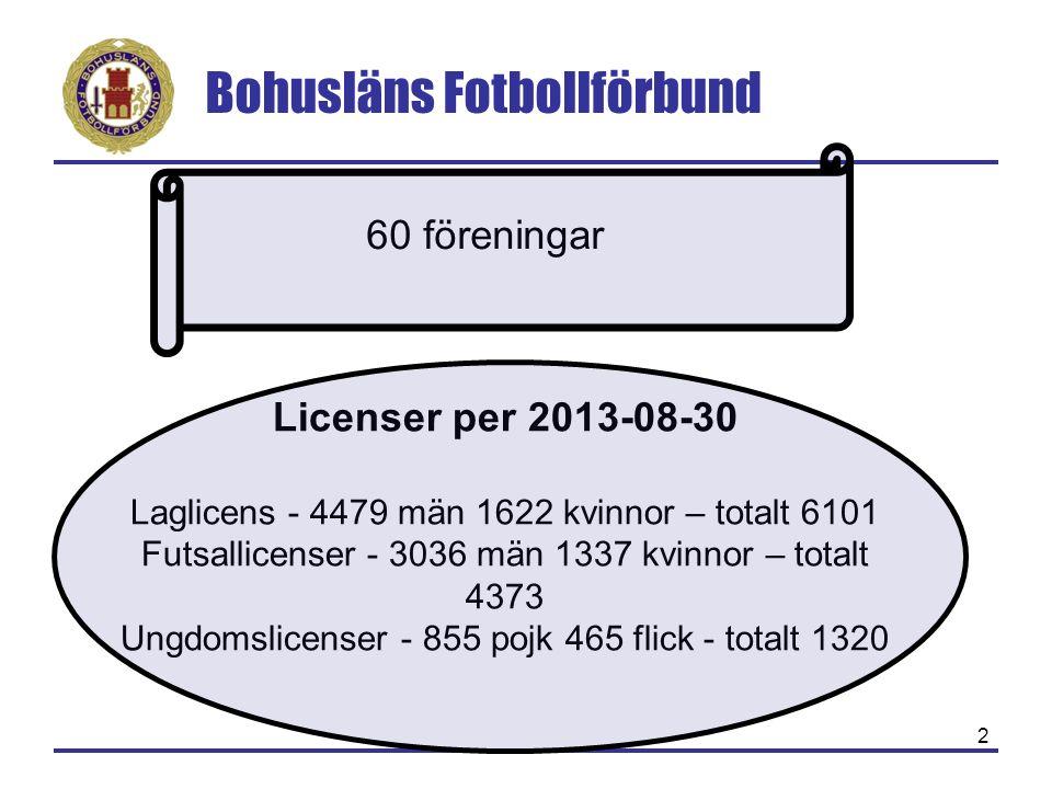 Bohusläns Fotbollförbund 2 60 föreningar Licenser per 2013-08-30 Laglicens - 4479 män 1622 kvinnor – totalt 6101 Futsallicenser - 3036 män 1337 kvinnor – totalt 4373 Ungdomslicenser - 855 pojk 465 flick - totalt 1320