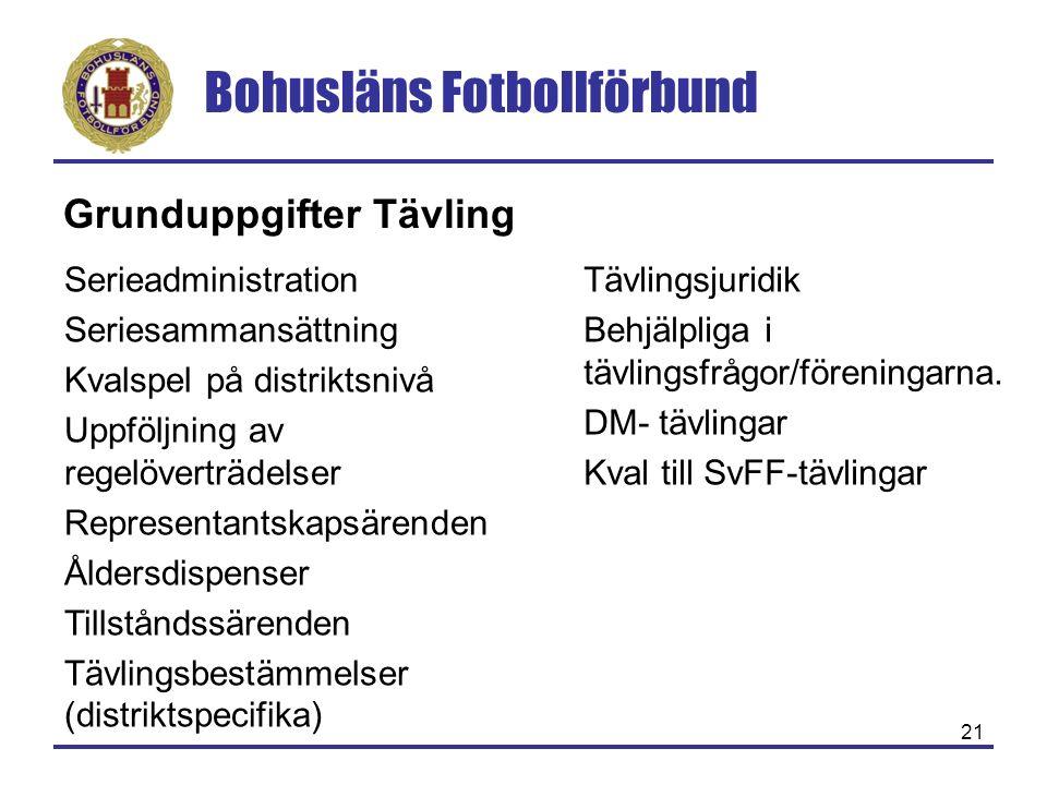 Bohusläns Fotbollförbund 21 Grunduppgifter Tävling Serieadministration Seriesammansättning Kvalspel på distriktsnivå Uppföljning av regelöverträdelser