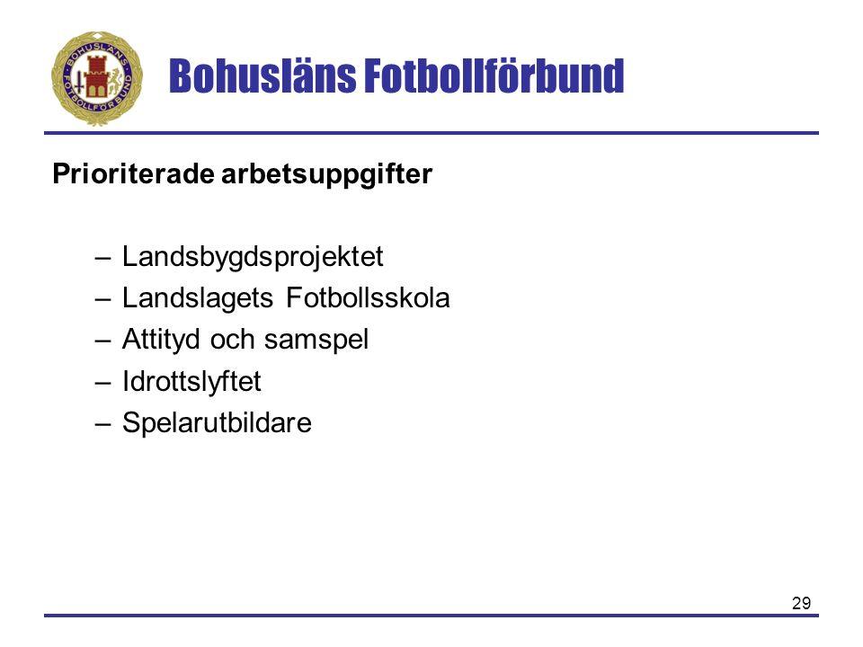 Bohusläns Fotbollförbund 29 Prioriterade arbetsuppgifter –Landsbygdsprojektet –Landslagets Fotbollsskola –Attityd och samspel –Idrottslyftet –Spelarut