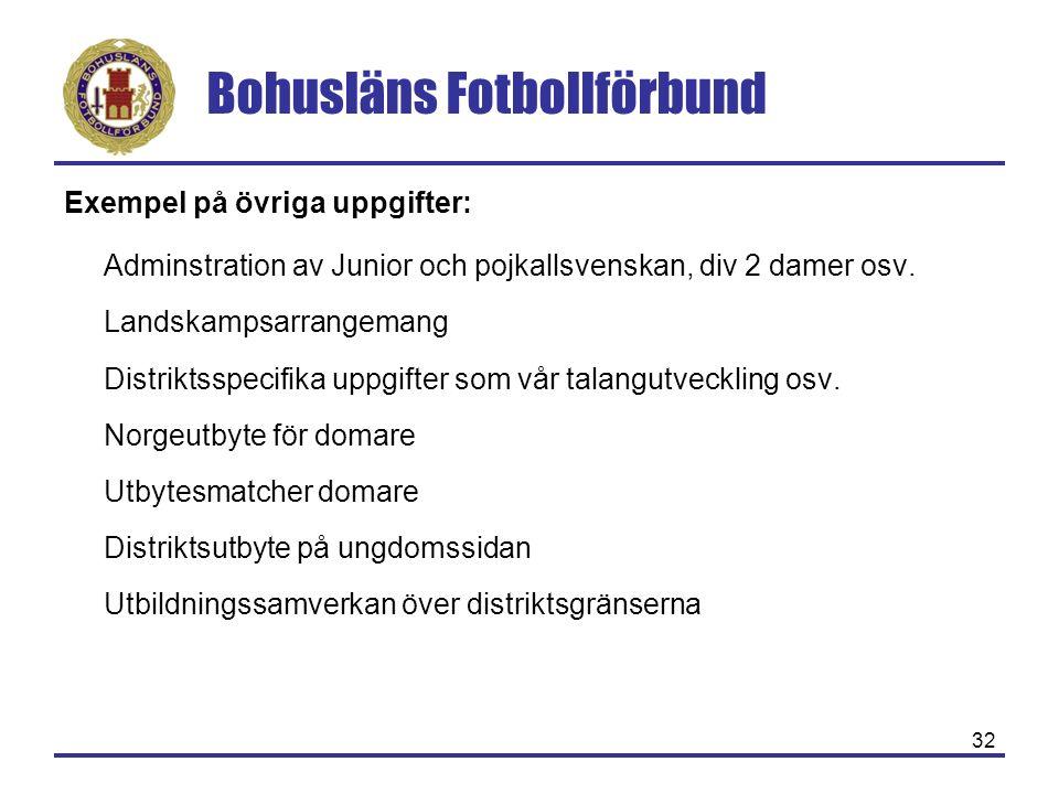 Bohusläns Fotbollförbund 32 Exempel på övriga uppgifter: Adminstration av Junior och pojkallsvenskan, div 2 damer osv. Landskampsarrangemang Distrikts