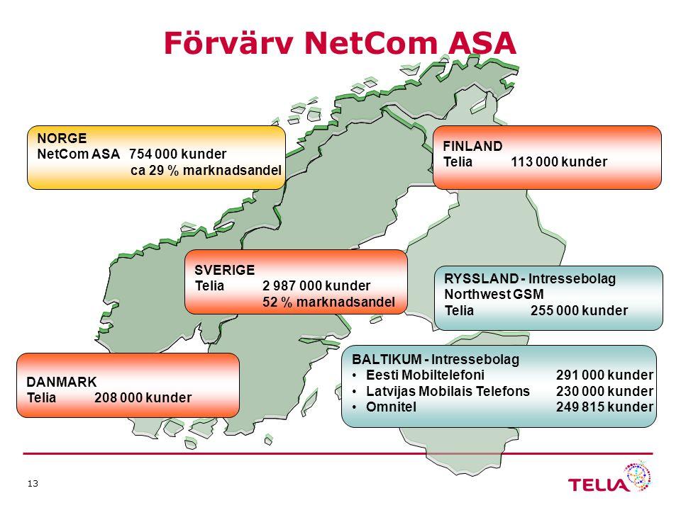 13 Förvärv NetCom ASA NORGE NetCom ASA 754 000 kunder ca 29 % marknadsandel FINLAND Telia113 000 kunder SVERIGE Telia2 987 000 kunder 52 % marknadsandel DANMARK Telia208 000 kunder BALTIKUM - Intressebolag Eesti Mobiltelefoni 291 000 kunder Latvijas Mobilais Telefons 230 000 kunder Omnitel 249 815 kunder RYSSLAND - Intressebolag Northwest GSM Telia 255 000 kunder