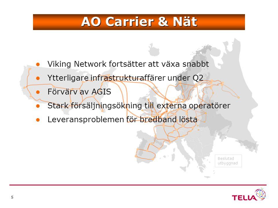 5 AO Carrier & Nät Viking Network fortsätter att växa snabbt Ytterligare infrastrukturaffärer under Q2 Förvärv av AGIS Stark försäljningsökning till externa operatörer Leveransproblemen för bredband lösta Beslutad utbyggnad