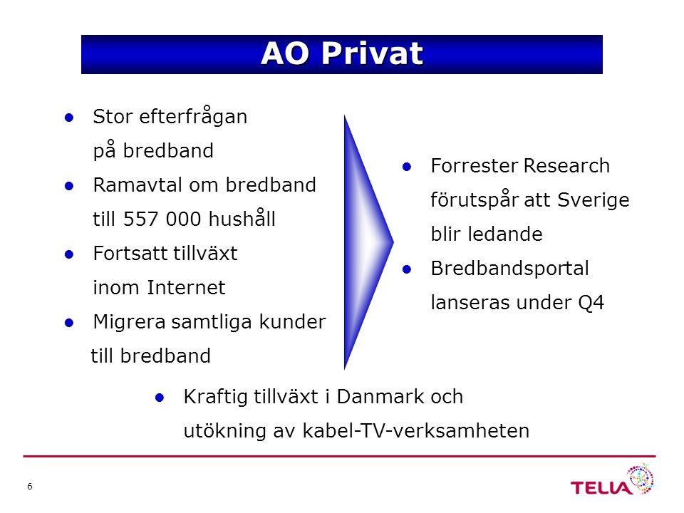 6 AO Privat Forrester Research förutspår att Sverige blir ledande Bredbandsportal lanseras under Q4 Stor efterfrågan på bredband Ramavtal om bredband till 557 000 hushåll Fortsatt tillväxt inom Internet Migrera samtliga kunder till bredband Kraftig tillväxt i Danmark och utökning av kabel-TV-verksamheten