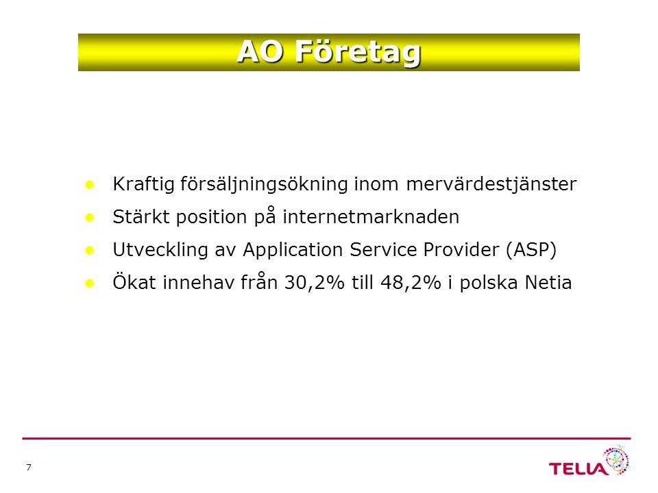 7 AO Företag Kraftig försäljningsökning inom mervärdestjänster Stärkt position på internetmarknaden Utveckling av Application Service Provider (ASP) Ökat innehav från 30,2% till 48,2% i polska Netia