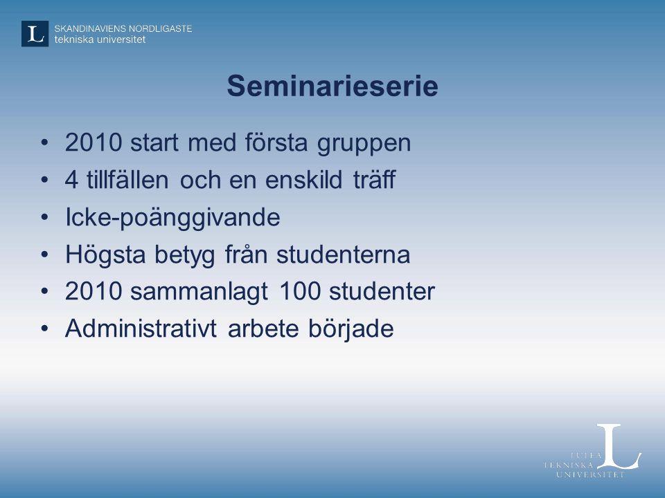 Seminarieserie 2010 start med första gruppen 4 tillfällen och en enskild träff Icke-poänggivande Högsta betyg från studenterna 2010 sammanlagt 100 studenter Administrativt arbete började