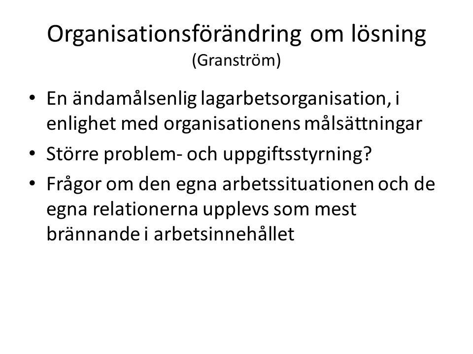 Organisationsförändring om lösning (Granström) En ändamålsenlig lagarbetsorganisation, i enlighet med organisationens målsättningar Större problem- och uppgiftsstyrning.