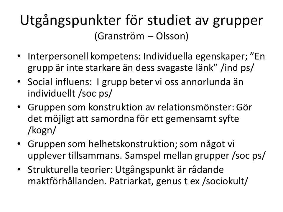 Utgångspunkter för studiet av grupper (Granström – Olsson) Interpersonell kompetens: Individuella egenskaper; En grupp är inte starkare än dess svagaste länk /ind ps/ Social influens: I grupp beter vi oss annorlunda än individuellt /soc ps/ Gruppen som konstruktion av relationsmönster: Gör det möjligt att samordna för ett gemensamt syfte /kogn/ Gruppen som helhetskonstruktion; som något vi upplever tillsammans.