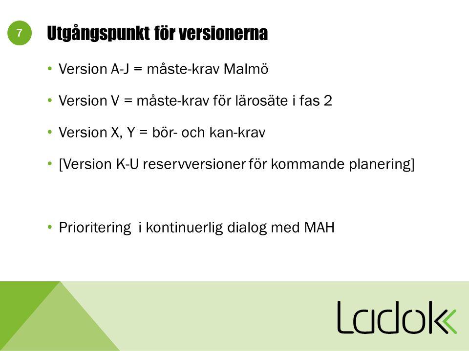 7 Utgångspunkt för versionerna Version A-J = måste-krav Malmö Version V = måste-krav för lärosäte i fas 2 Version X, Y = bör- och kan-krav [Version K-U reservversioner för kommande planering] Prioritering i kontinuerlig dialog med MAH