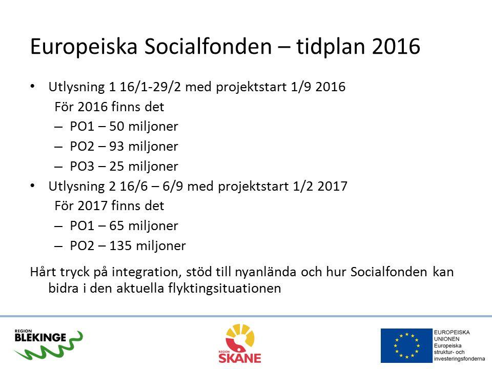 Europeiska Socialfonden – tidplan 2016 Utlysning 1 16/1-29/2 med projektstart 1/9 2016 För 2016 finns det – PO1 – 50 miljoner – PO2 – 93 miljoner – PO