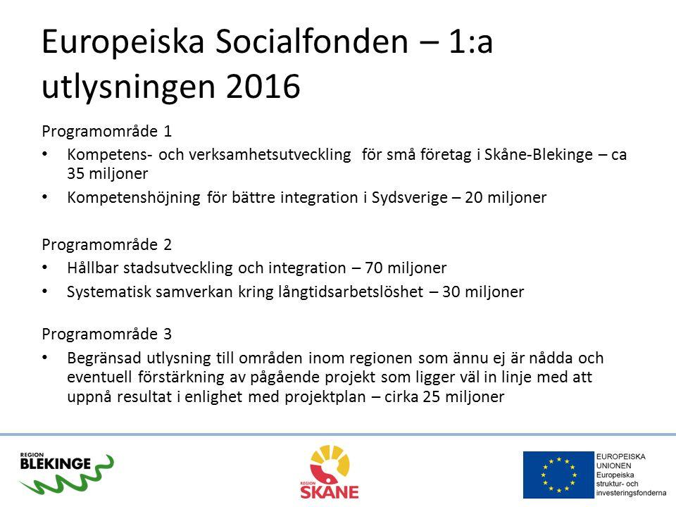 Europeiska Socialfonden – 1:a utlysningen 2016 Programområde 1 Kompetens- och verksamhetsutveckling för små företag i Skåne-Blekinge – ca 35 miljoner Kompetenshöjning för bättre integration i Sydsverige – 20 miljoner Programområde 2 Hållbar stadsutveckling och integration – 70 miljoner Systematisk samverkan kring långtidsarbetslöshet – 30 miljoner Programområde 3 Begränsad utlysning till områden inom regionen som ännu ej är nådda och eventuell förstärkning av pågående projekt som ligger väl in linje med att uppnå resultat i enlighet med projektplan – cirka 25 miljoner