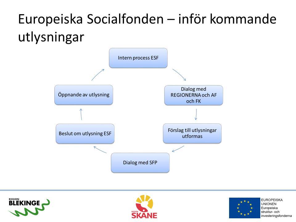 Europeiska Socialfonden – tidplan 2016 Utlysning 1 16/1-29/2 med projektstart 1/9 2016 För 2016 finns det – PO1 – 50 miljoner – PO2 – 93 miljoner – PO3 – 25 miljoner Utlysning 2 16/6 – 6/9 med projektstart 1/2 2017 För 2017 finns det – PO1 – 65 miljoner – PO2 – 135 miljoner Hårt tryck på integration, stöd till nyanlända och hur Socialfonden kan bidra i den aktuella flyktingsituationen