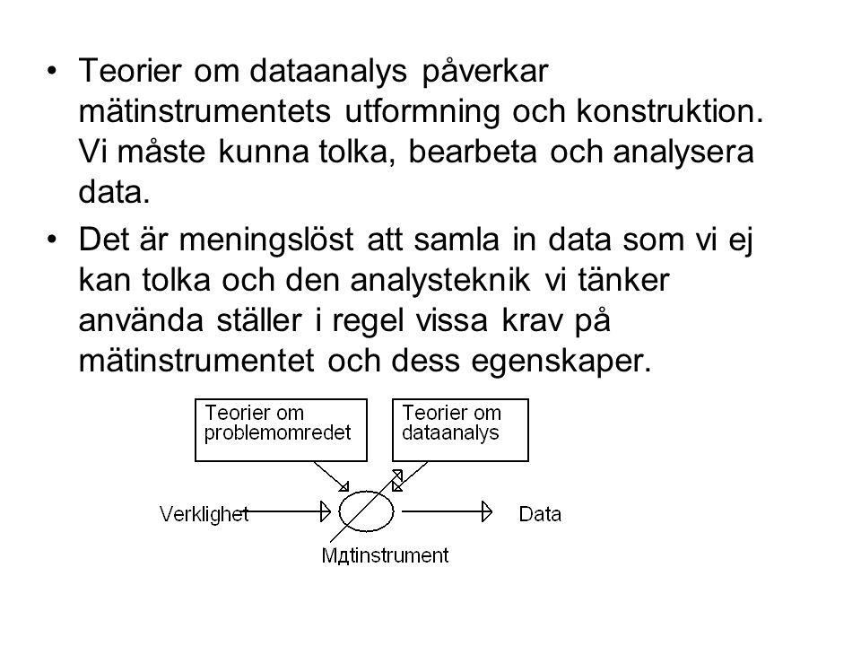Teorier om dataanalys påverkar mätinstrumentets utformning och konstruktion.