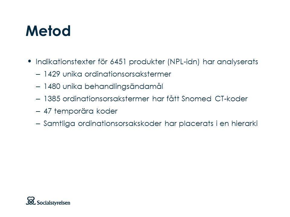 Att visa fotnot, datum, sidnummer Klicka på fliken Infoga och klicka på ikonen sidhuvud/sidfot Klistra in text: Klistra in texten, klicka på ikonen (Ctrl), välj Behåll endast text Metod Indikationstexter för 6451 produkter (NPL-idn) har analyserats – 1429 unika ordinationsorsakstermer – 1480 unika behandlingsändamål – 1385 ordinationsorsakstermer har fått Snomed CT-koder – 47 temporära koder – Samtliga ordinationsorsakskoder har placerats i en hierarki