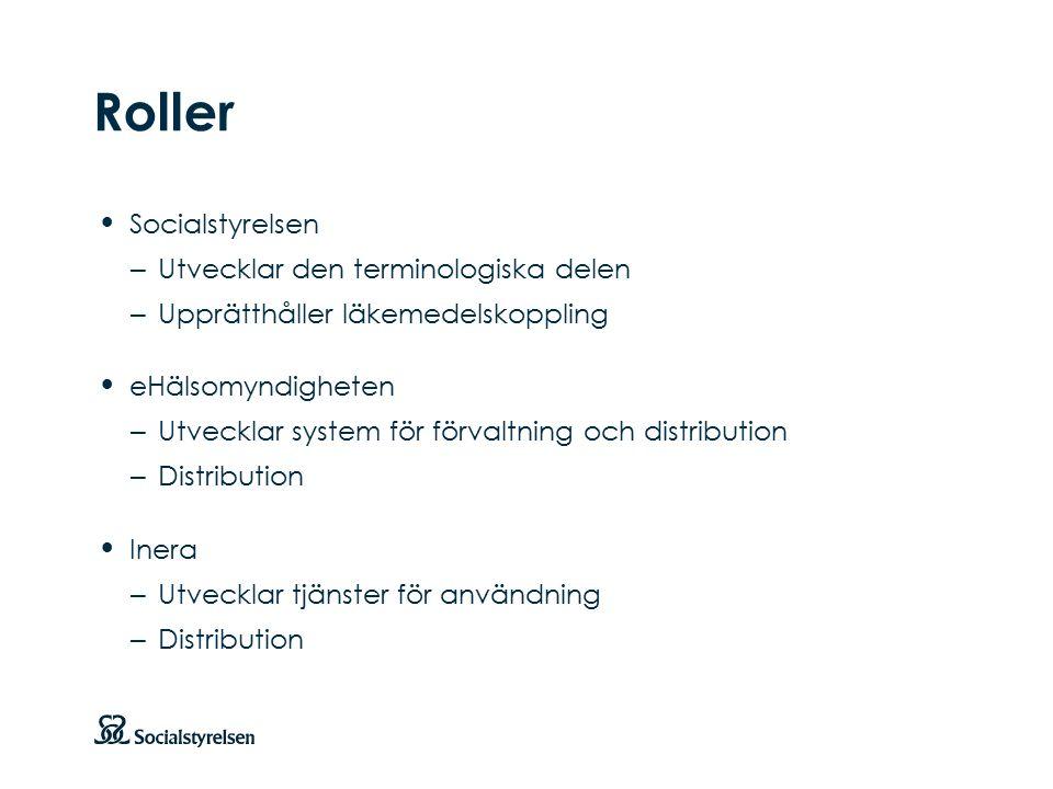 Att visa fotnot, datum, sidnummer Klicka på fliken Infoga och klicka på ikonen sidhuvud/sidfot Klistra in text: Klistra in texten, klicka på ikonen (Ctrl), välj Behåll endast text Roller Socialstyrelsen – Utvecklar den terminologiska delen – Upprätthåller läkemedelskoppling eHälsomyndigheten – Utvecklar system för förvaltning och distribution – Distribution Inera – Utvecklar tjänster för användning – Distribution