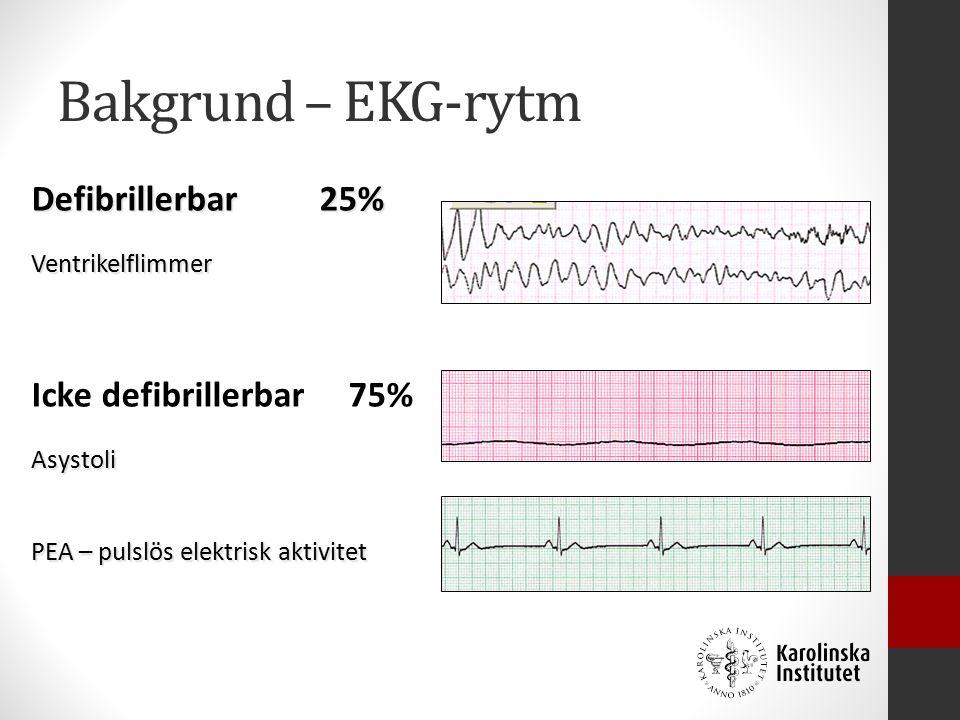 Defibrillerbar25% Ventrikelflimmer Icke defibrillerbar 75%Asystoli PEA – pulslös elektrisk aktivitet Bakgrund – EKG-rytm