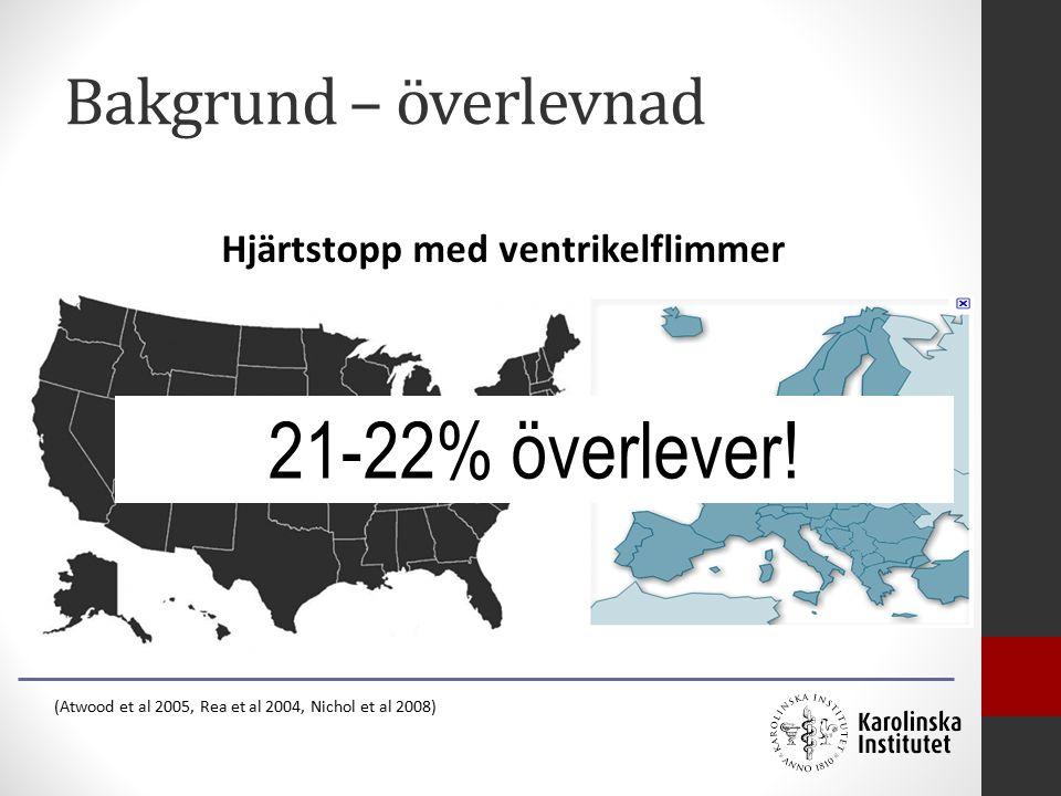 Bakgrund – överlevnad 300 000 275 000 21-22% överlever.