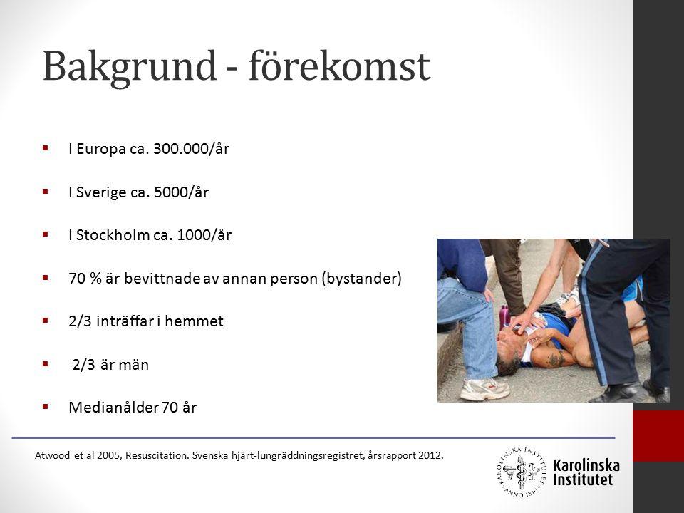 Bakgrund - förekomst  I Europa ca. 300.000/år  I Sverige ca.