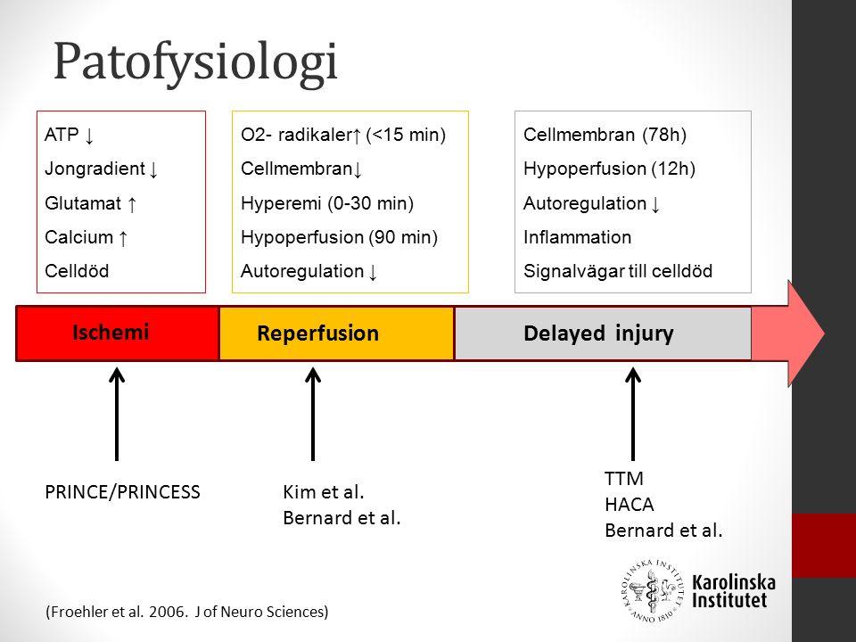 Patofysiologi Delayed injury Ischemi Reperfusion ATP ↓ Jongradient ↓ Glutamat ↑ Calcium ↑ Celldöd O2- radikaler↑ (<15 min) Cellmembran↓ Hyperemi (0-30 min) Hypoperfusion (90 min) Autoregulation ↓ Cellmembran (78h) Hypoperfusion (12h) Autoregulation ↓ Inflammation Signalvägar till celldöd TTM HACA Bernard et al.