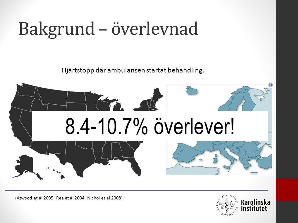 Bakgrund – överlevnad 300 000 275 000 8.4-10.7% överlever.