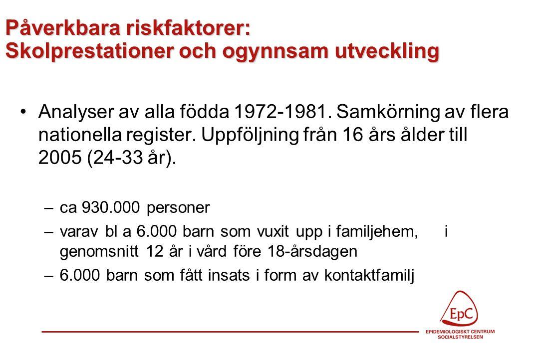 Påverkbara riskfaktorer: Skolprestationer och ogynnsam utveckling Analyser av alla födda 1972-1981.
