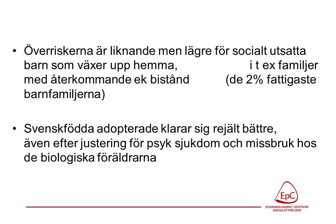 Överriskerna är liknande men lägre för socialt utsatta barn som växer upp hemma, i t ex familjer med återkommande ek bistånd (de 2% fattigaste barnfamiljerna) Svenskfödda adopterade klarar sig rejält bättre, även efter justering för psyk sjukdom och missbruk hos de biologiska föräldrarna