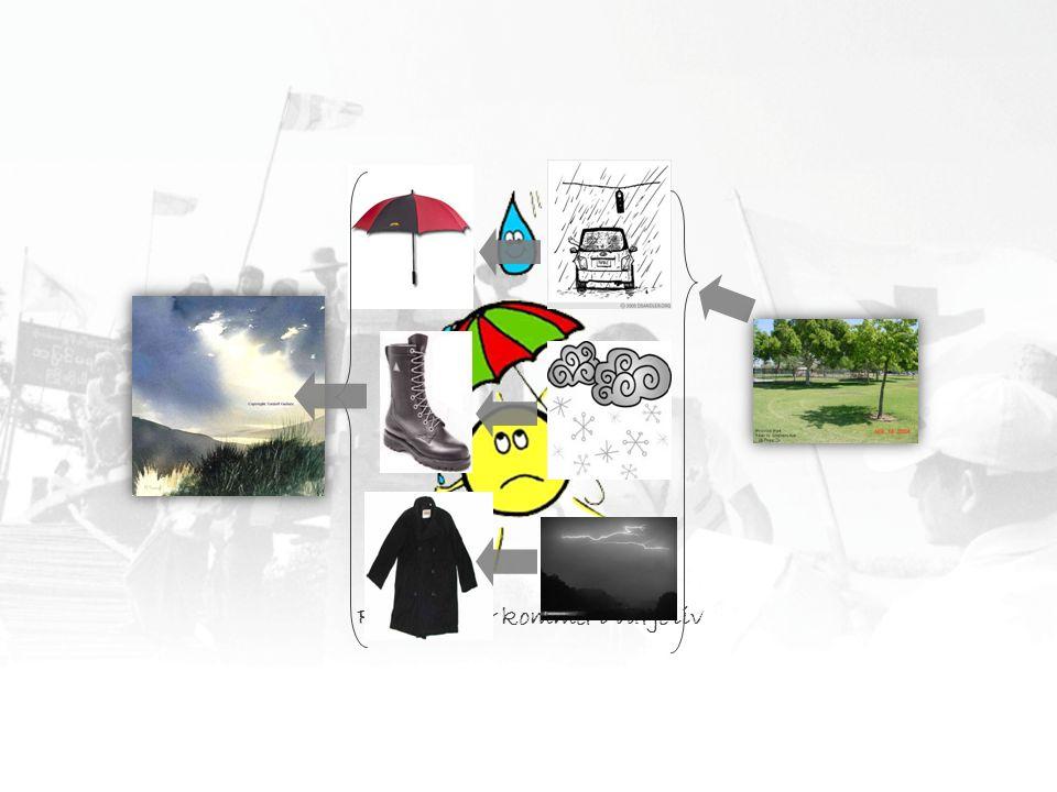 Regnskurar kommer i varje liv