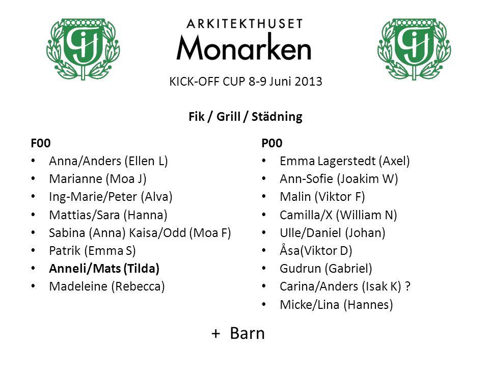 KICK-OFF CUP 8-9 Juni 2013 F00 Anna/Anders (Ellen L) Marianne (Moa J) Ing-Marie/Peter (Alva) Mattias/Sara (Hanna) Sabina (Anna) Kaisa/Odd (Moa F) Patr