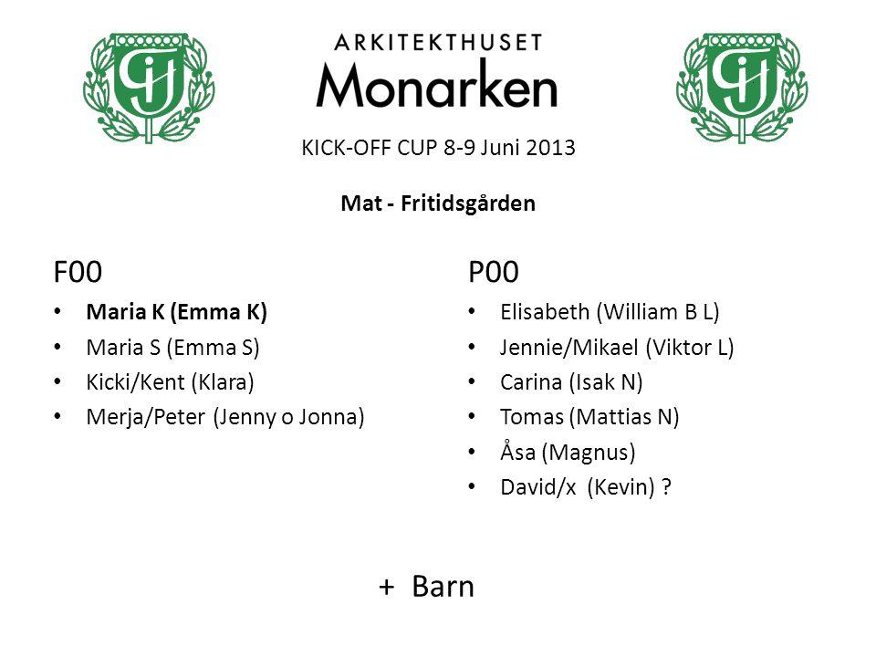 KICK-OFF CUP 8-9 Juni 2013 F00 Maria K (Emma K) Maria S (Emma S) Kicki/Kent (Klara) Merja/Peter (Jenny o Jonna) P00 Elisabeth (William B L) Jennie/Mik