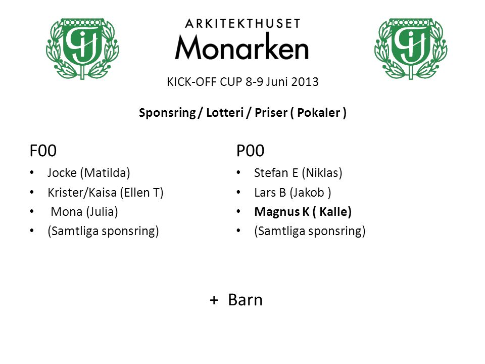 KICK-OFF CUP 8-9 Juni 2013 F00 Jocke (Matilda) Krister/Kaisa (Ellen T) Mona (Julia) (Samtliga sponsring) P00 Stefan E (Niklas) Lars B (Jakob ) Magnus K ( Kalle) (Samtliga sponsring) Sponsring / Lotteri / Priser ( Pokaler ) + Barn