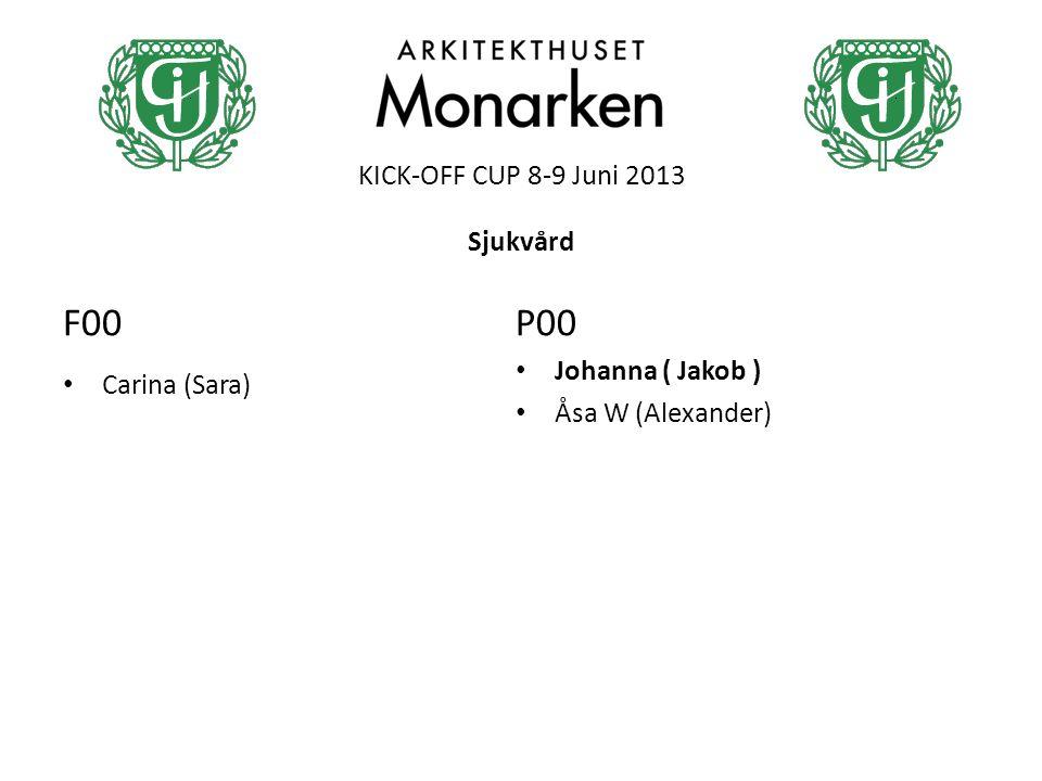 KICK-OFF CUP 8-9 Juni 2013 F00 Carina (Sara) P00 Johanna ( Jakob ) Åsa W (Alexander) Sjukvård