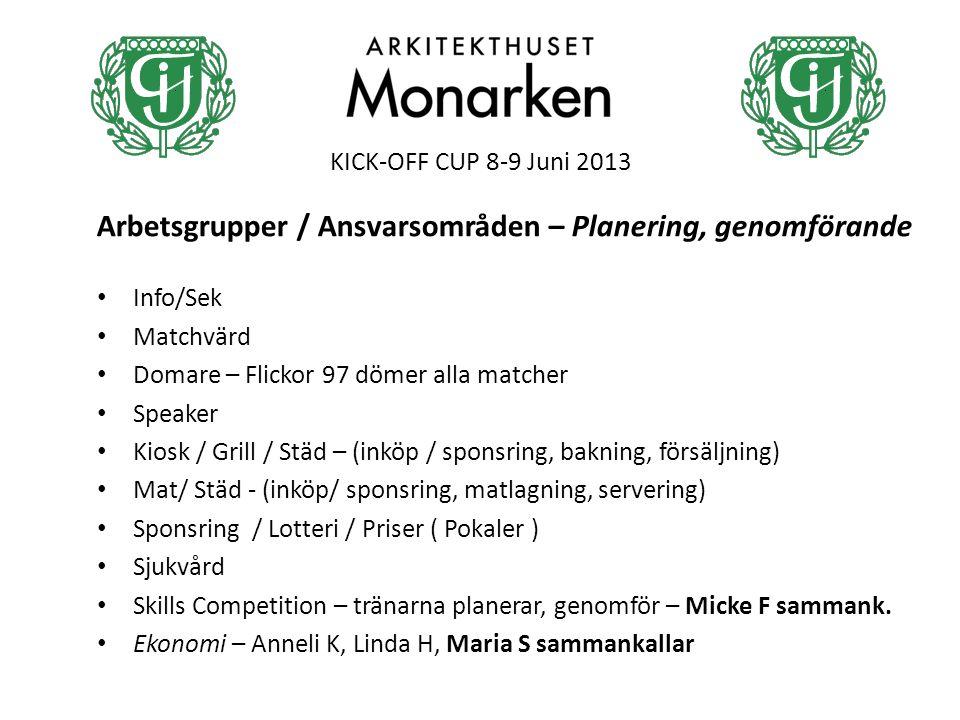 KICK-OFF CUP 8-9 Juni 2013 Arbetsgrupper / Ansvarsområden – Planering, genomförande Info/Sek Matchvärd Domare – Flickor 97 dömer alla matcher Speaker Kiosk / Grill / Städ – (inköp / sponsring, bakning, försäljning) Mat/ Städ - (inköp/ sponsring, matlagning, servering) Sponsring / Lotteri / Priser ( Pokaler ) Sjukvård Skills Competition – tränarna planerar, genomför – Micke F sammank.