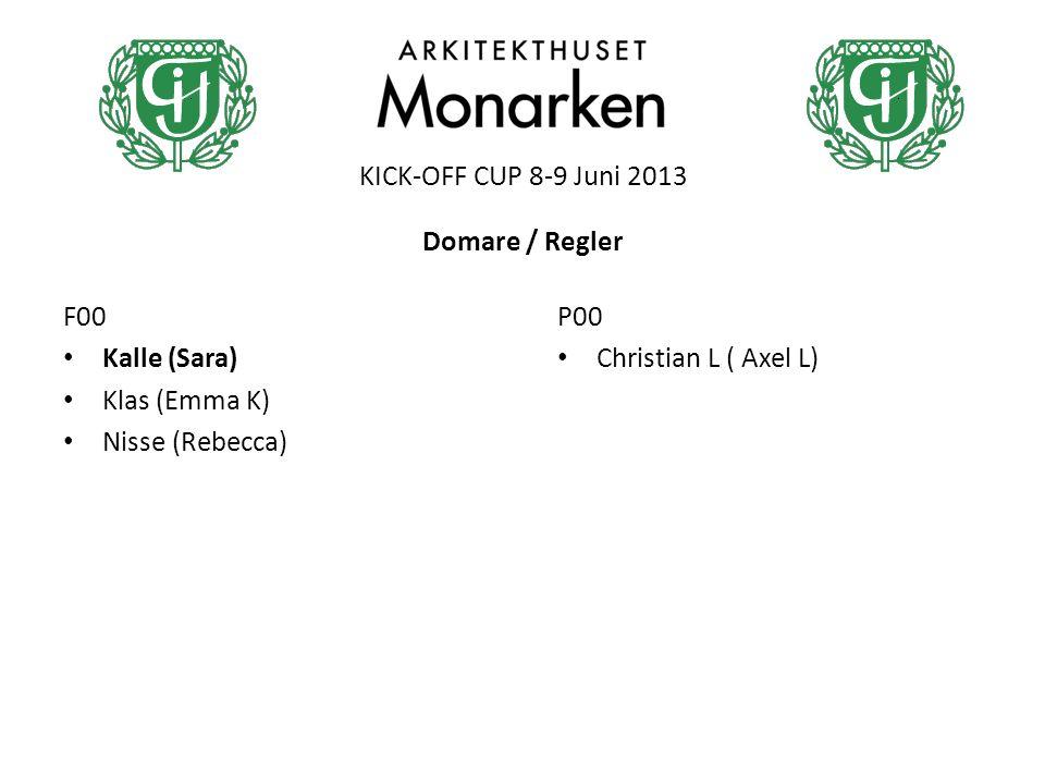 KICK-OFF CUP 8-9 Juni 2013 F00 Kalle (Sara) Klas (Emma K) Nisse (Rebecca) P00 Christian L ( Axel L) Domare / Regler