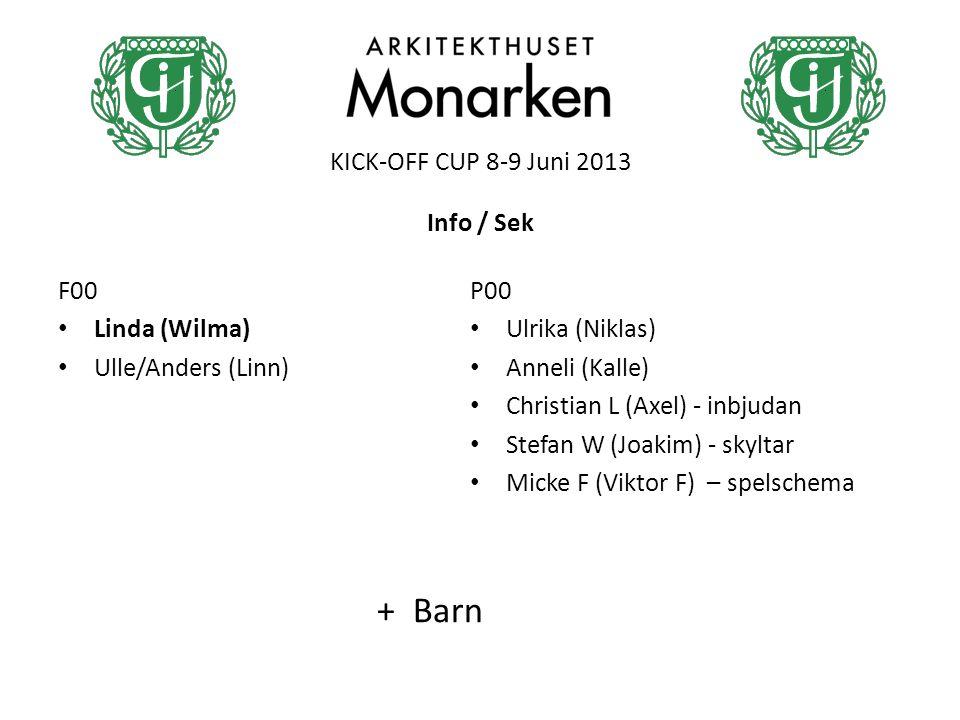 KICK-OFF CUP 8-9 Juni 2013 F00 Linda (Wilma) Ulle/Anders (Linn) P00 Ulrika (Niklas) Anneli (Kalle) Christian L (Axel) - inbjudan Stefan W (Joakim) - skyltar Micke F (Viktor F) – spelschema Info / Sek + Barn