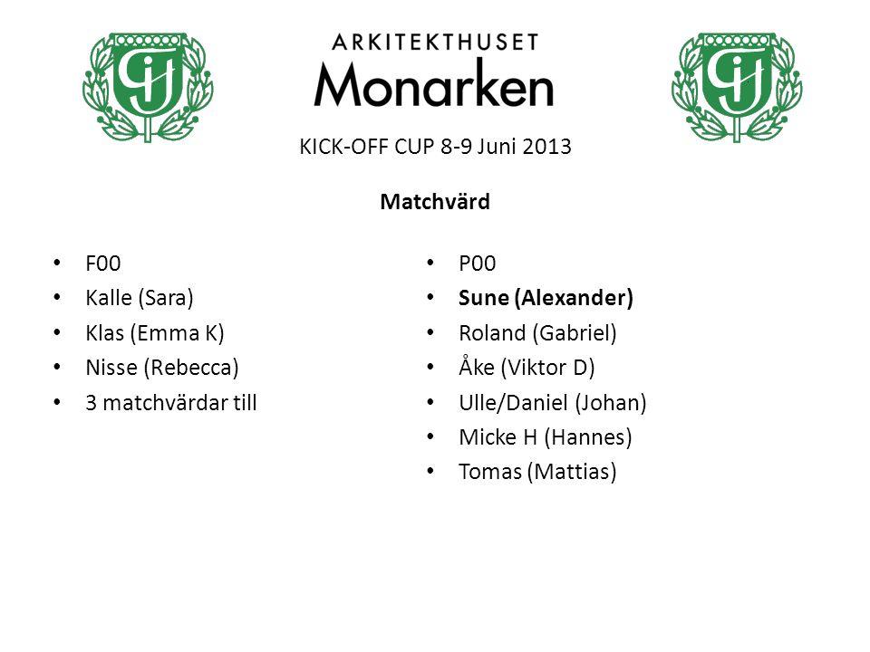 KICK-OFF CUP 8-9 Juni 2013 F00 Kalle (Sara) Klas (Emma K) Nisse (Rebecca) 3 matchvärdar till P00 Sune (Alexander) Roland (Gabriel) Åke (Viktor D) Ulle