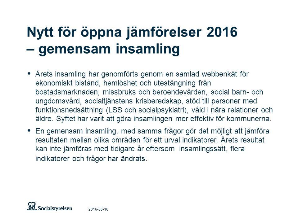 Nytt för öppna jämförelser 2016 – gemensam insamling 2016-06-16 Årets insamling har genomförts genom en samlad webbenkät för ekonomiskt bistånd, hemlö