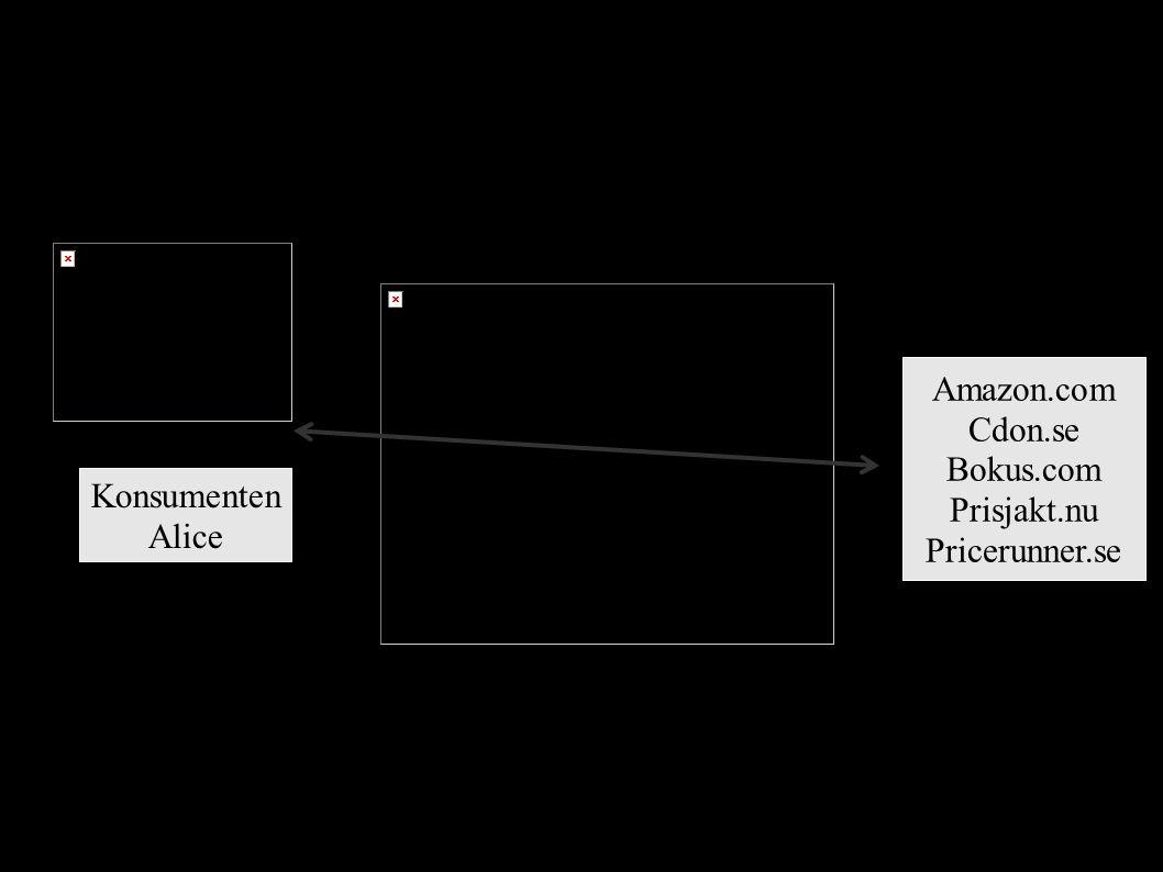 14 Konsumenten Alice Amazon.com Cdon.se Bokus.com Prisjakt.nu Pricerunner.se Privatpersoner vill inte vara övervakade