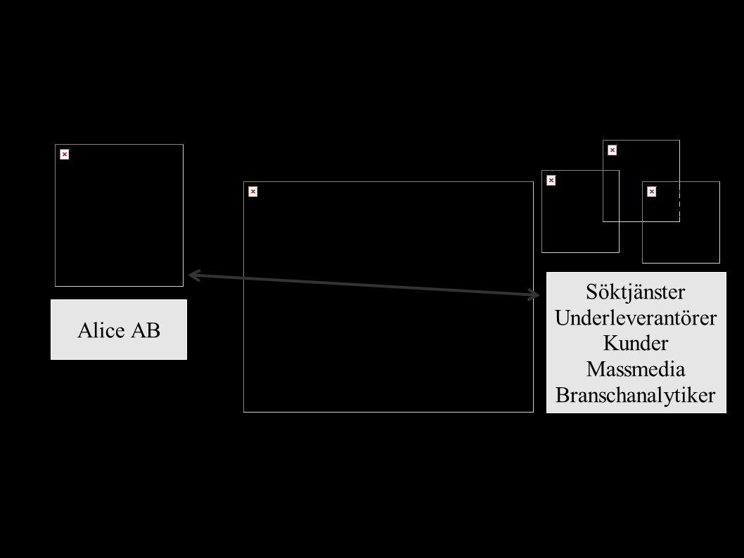 16 Alice AB Söktjänster Underleverantörer Kunder Massmedia Branschanalytiker Företag vill skydda sin informationshantering