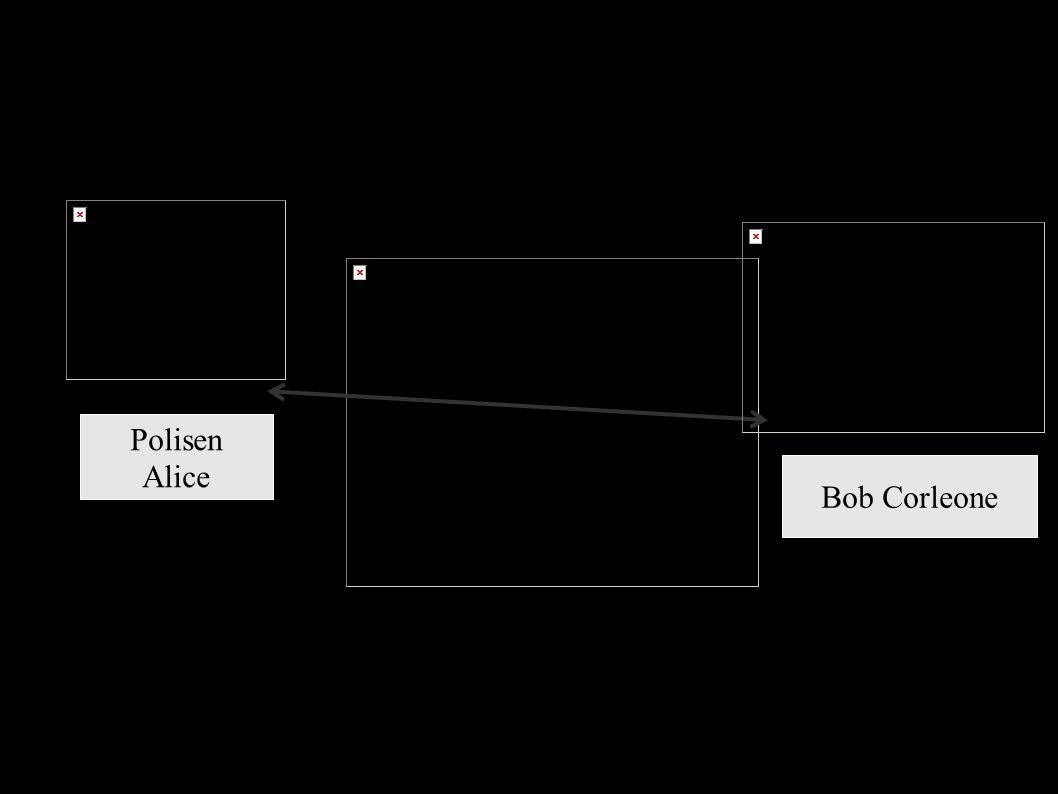 19 Polisen Alice Bob Corleone Rättsväsendet behöver anonymitet i sin verksamhet